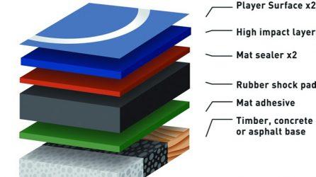 Polyurethane Rubber Flooring