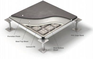 Raised Flooring Tiles